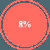 havaian8%