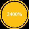 prime2400%