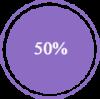 prime50%