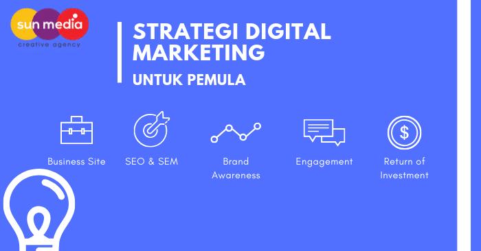 Digital Marketing Untuk Pemula